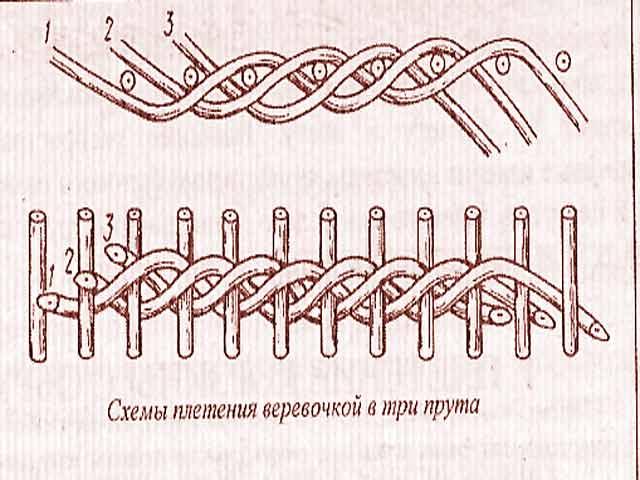 Плетение из газетных трубочек мастер класс веревочкой