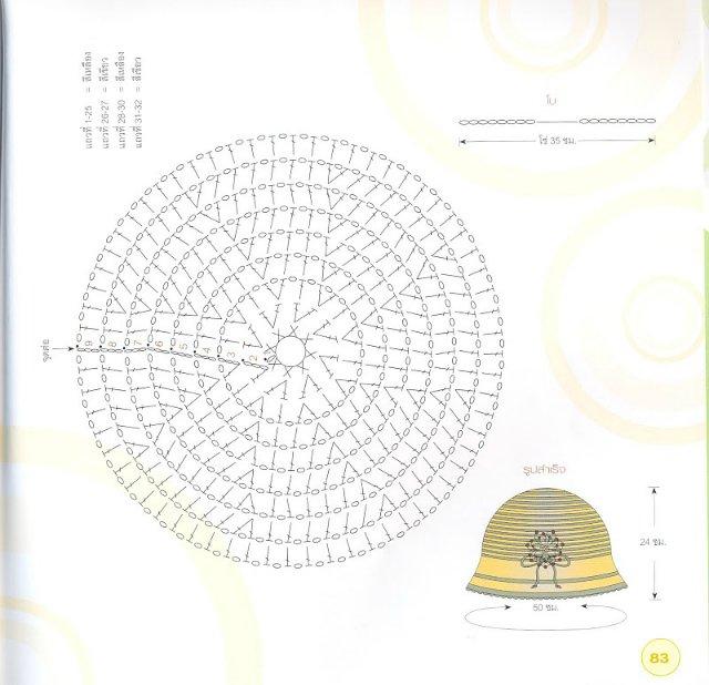 3937411_beautifulhatsberetcrochetgirlscrochetmagazinecraftcraft217d800a5ffcbb (640x618, 64 Kb)
