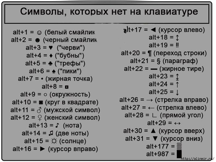 5283370_simvoli_na_klaviatyre (700x525, 182Kb)