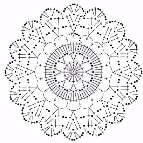 shemy-kruglyh-kovrikov-1 (480x481, 192Kb)