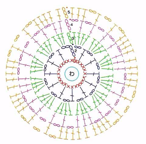 shemy-kruglyh-kovrikov-5 (480x473, 253Kb)