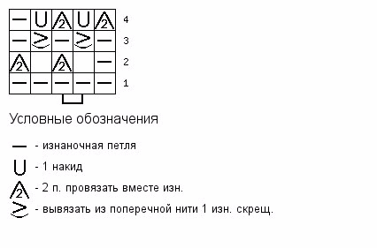 yzor_setka_spicami_4 (426x281, 47Kb)