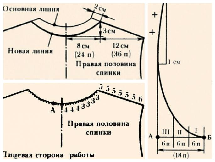 Расчет проймы вязание спицами по максимовой