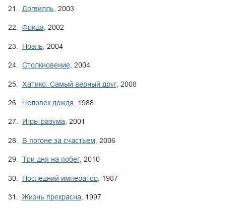 100 фильмов, которые потрясли мир2 (482x421, 84Kb)