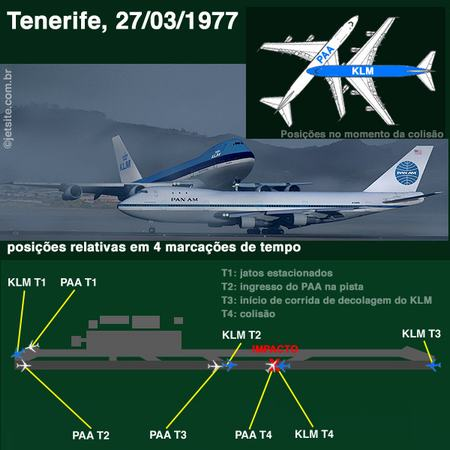 ТЕНЕРИФЕ: Трагедия на земле 36315
