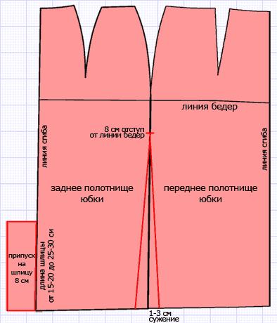 Модификация основной выкройки