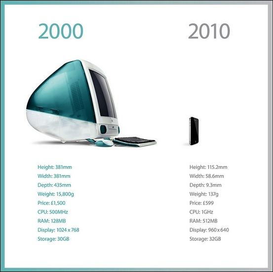 Улыбнуло! )) | Интересно, что будет в 2020м году?!