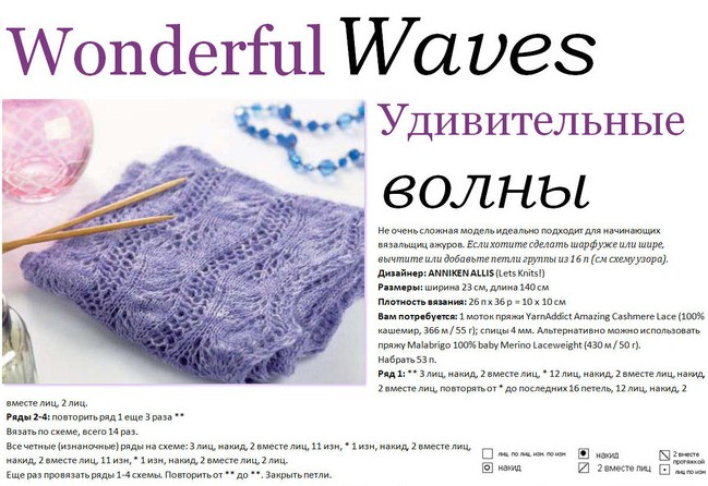 wonderful waves knitting: knitting scarf and blanket patterns