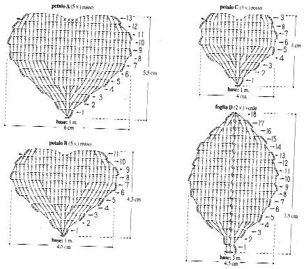 схема вязания лепестков розы.