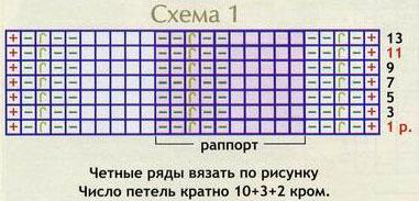 (381x183, 29Kb)