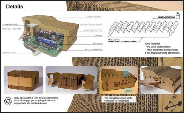 картонный корпус для компа вид внутри