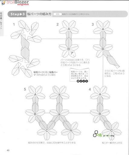 paper anniversary gift: sakura tutorial