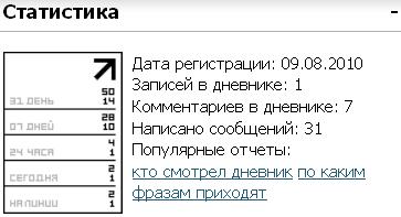 (363x197, 6Kb)Вот такой счетчик есть в каждом дневнике в левом нижнем углу
