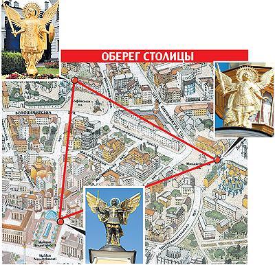 Священный треугольник Киева