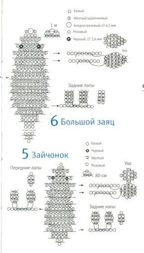 Часть 2 - Схема плетения зайца