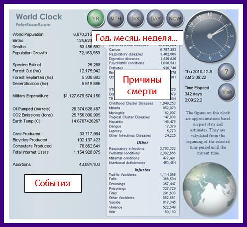 Мировые часы