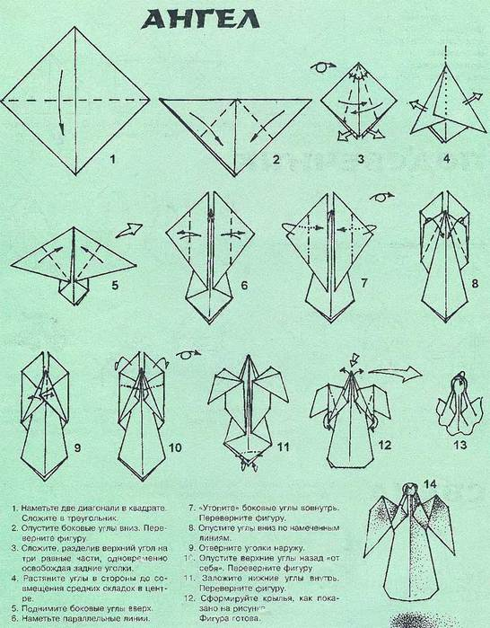 Оригами Ангел. Обсуждение на