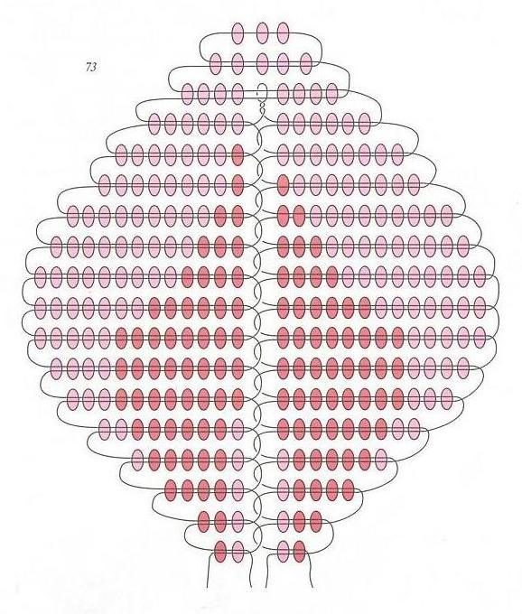 Схема 73