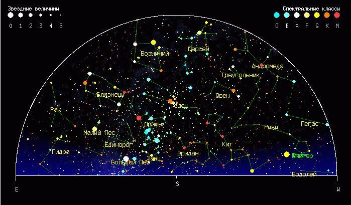 звездная карта неба - фото 6