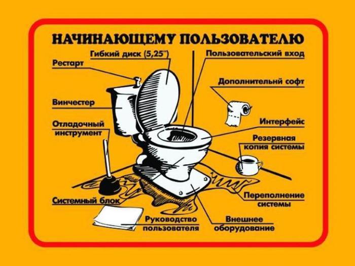 инструкция к туалету - фото 11