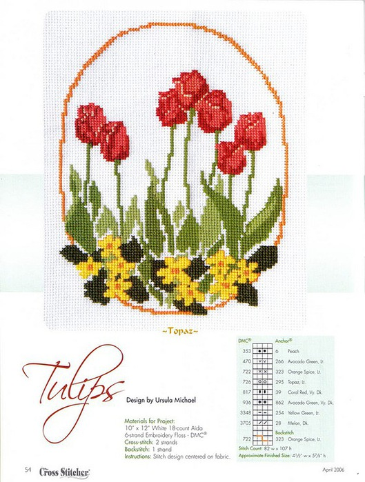 easter embroidery: cross stitch kits