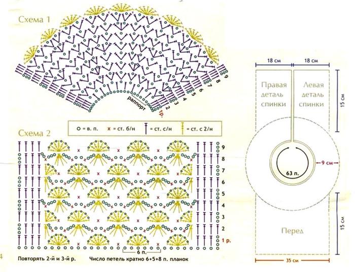 платьице (700x537, 148 Kb)