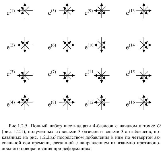 Наши модели и объяснение их понимания - Страница 15 70043565_16_chetuyryohbazisov