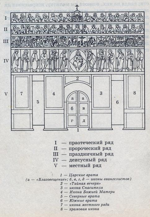 Это образ Церкви ветхозаветной