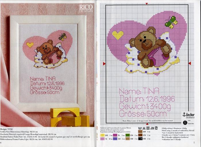 love bears chart