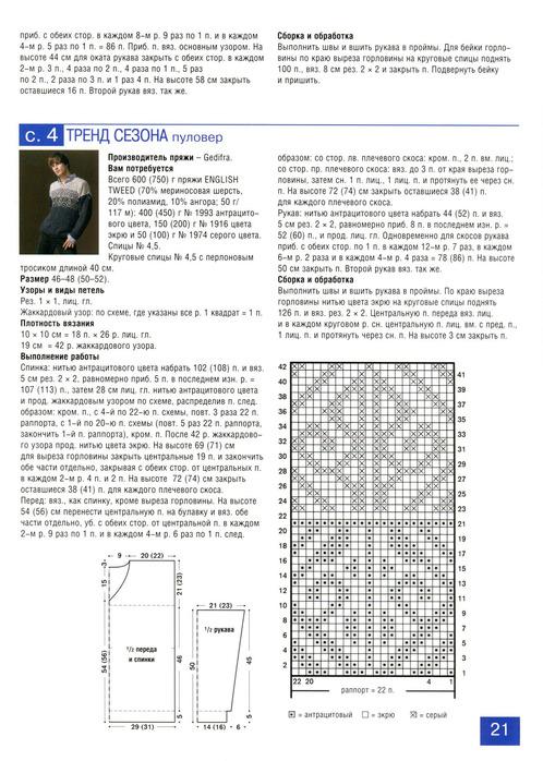 гороскоп на куличках на неделю 14-20 февраля 2011