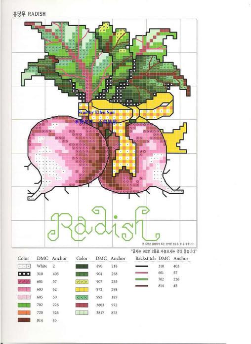 Вышивки овощей бесплатно