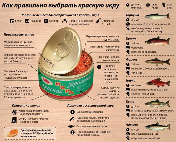 http://img0.liveinternet.ru/images/attach/c/2//71/299/71299397_70706487_ikra.jpg