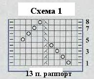 (192x161, 9Kb)