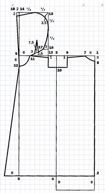 (340x623, 47Kb<br /> Рис. 16. Конструирование спального мешка Чемоданчик для прогулок (модель 1)<br /> <br /> От точки 14 откладывают ширину капюшона, равную 17 см (точка 15).<br /> <br /> От точки 15 опускают перпендикуляр и на расстоянии 4 см от точки 13 ставят точку 16. От точки 16 влево откладывают 3 см (точка 17). Точку 17 и 11 соединяют. От точки 11 откладывают 3 см и глубину вытачки, равную 2, 5 см, как показано на рисунке. От точки середины вытачки проводят вертикальную линию вверх длиной 7,5 см. От точки 14 удлиняют линию верхнего среза по 2 см (точка 18). Точки 18 и 12 соединяют. От точки 18 откладывают 2 см вниз и проводят наружную линию капюшона.<br /> Раскрой и пошив<br /> <br /> Для раскроя располагают выкройку спального мешка линией середины задней части к сгибу ткани. На швы дают припуски от 1 до 1,5 см в зависимости от толщины ткани. Плечевые и боковые швы стачивают, формируют углы. Капюшон стачивают, в мешок вшивают молнию. Заднюю, удлиненную часть втачивают в переднюю, формируя уголки.<br /> <br /> Модель 2. Спальный мешок с рукавами. Спальные мешки, выполненные из мягкой толстой ткани или синтетического меха, — теплые и практичные. Рукава комбинированные, спереди реглан, сзади цельнокроеные. Низ рукавов можно выполнить в виде варежек. Ребенок также может просовывать ручки через разрезы внизу рукавов. Капюшон, построенный отдельно, можно пристегивать или пришивать.<br /> <br /> На выполнение такого мешка необходимо 2,1 м ткани при ширине 90 см.<br /> <br /> Необходимые мерки, см :<br /> <br /> Обхват шеи — 24 (12).<br /> <br /> Обхват груди — 50 (25).<br /> <br /> Длина рукава — 20.<br /> <br /> Длина мешка — 72.<br /> Построение чертежа<br /> <br /> Спинка. Для построения чертежа спинки от точки 1 (рис. 17а) проводят вертикальную линию и откладывают длину спального мешка, равную 72 см. От точки 1 проводят вспомогательную горизонтальную линию ширины и откладывают в первую очередь ширину горловины сзади, равную 1/3 мерки половины обхвата шеи, плюс 