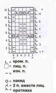 (195x322, 10Kb)