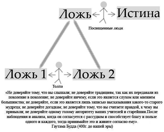 http://img0.liveinternet.ru/images/attach/c/2//72/17/72017813_1300014638040.jpg
