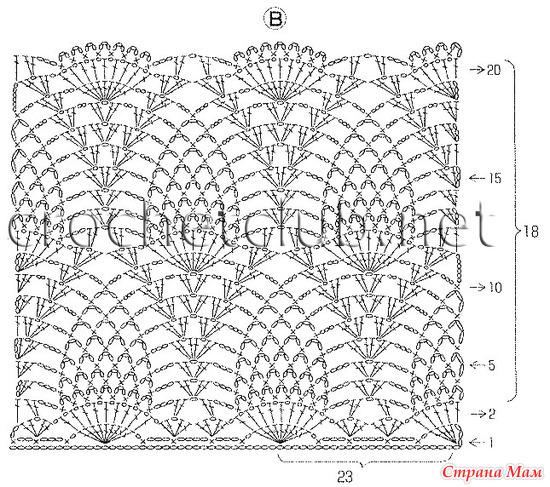 «схема ананасов сарафана