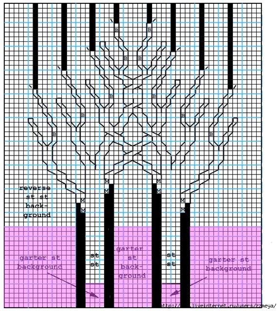(574x640, 166Kb)