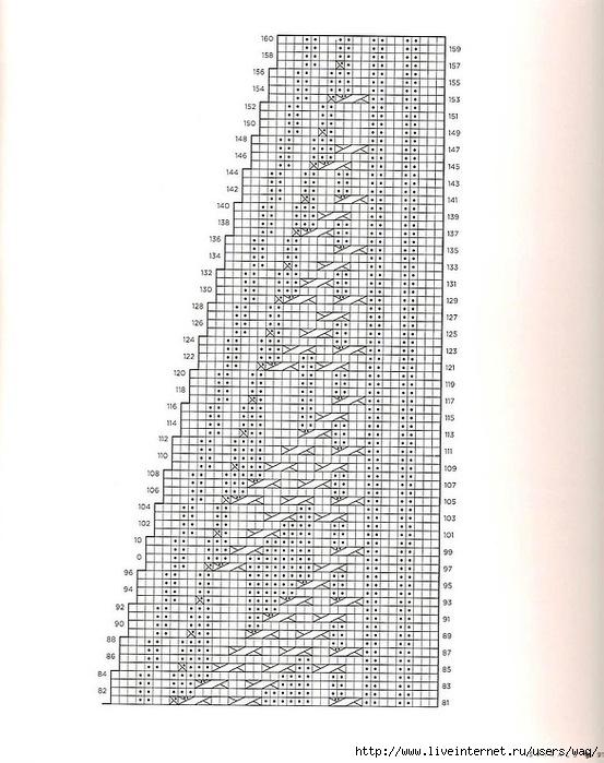 асимметричный топ