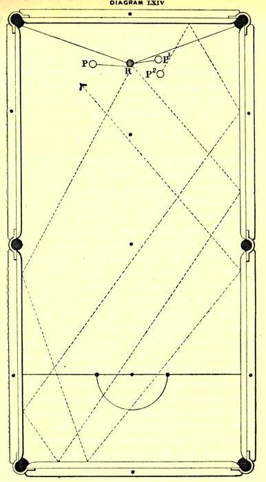 Схемы-диаграммы из пособия по