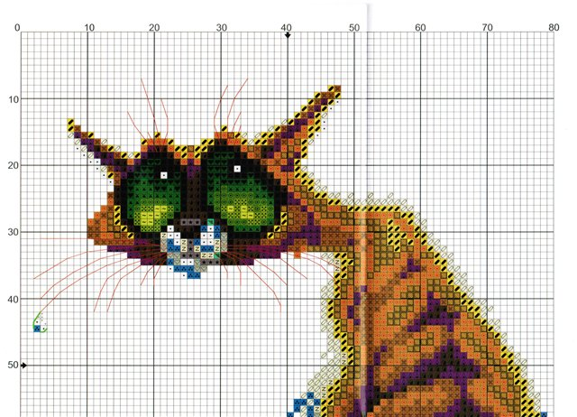 Грустный котик (вышивка)