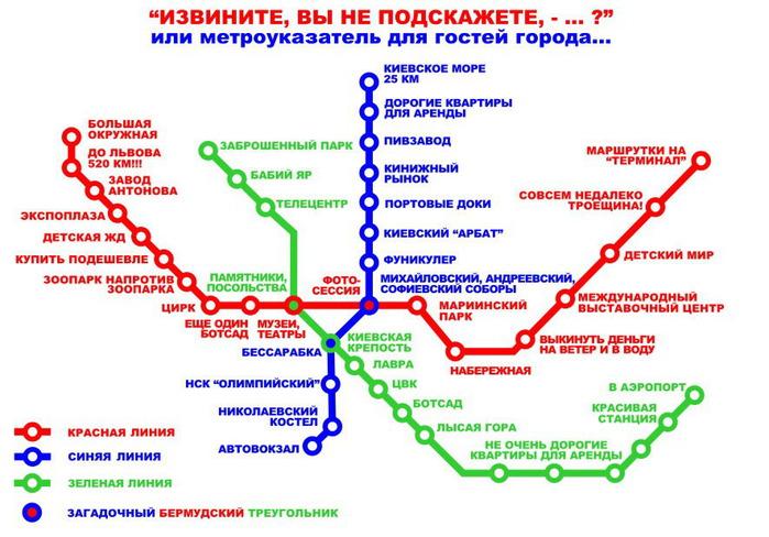 Карта Киевского метро для