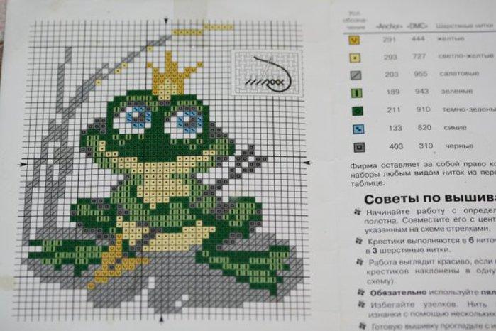 Вышивка схема лягушки бисер