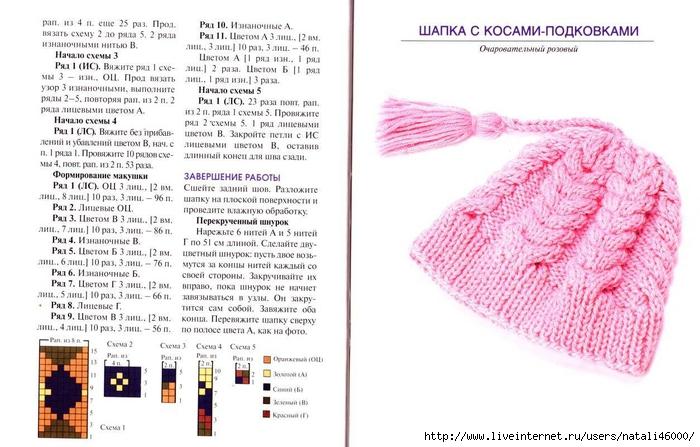 Схема шапки детской косы