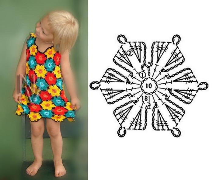 """Модели для детей.  Часть 2. Часть 3. Часть 4. NestTN.   """"Часть 1. Детские юбочки. сарафан на 2-3 года, крючком."""