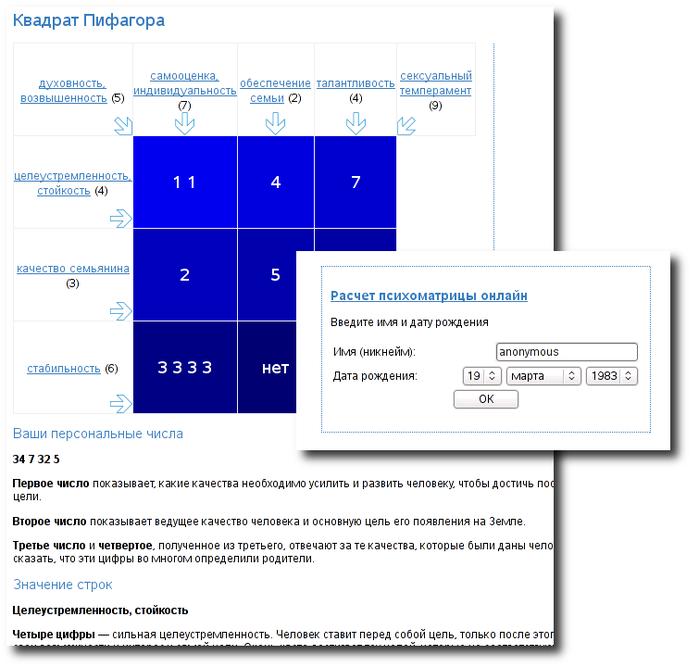 Новое приложение для ЛиРу - нумерологическая программа Квадрат Пифагора.  Позволяет