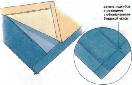Как сшить шторы с подкладкой своими руками мастер класс 46