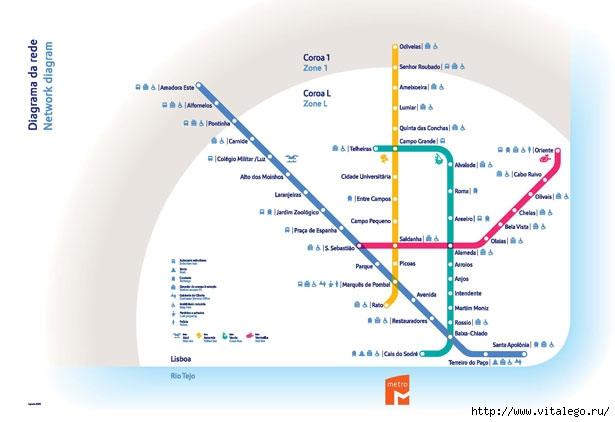 схема метро Лиссабона.