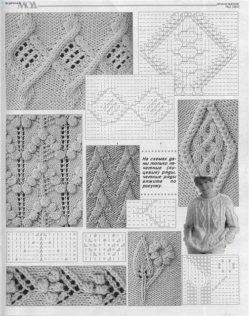 Узоры и схемы вязания спицами.  Узоры из кос и жгутов.