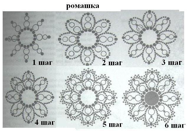Схема браслета с ромашками из